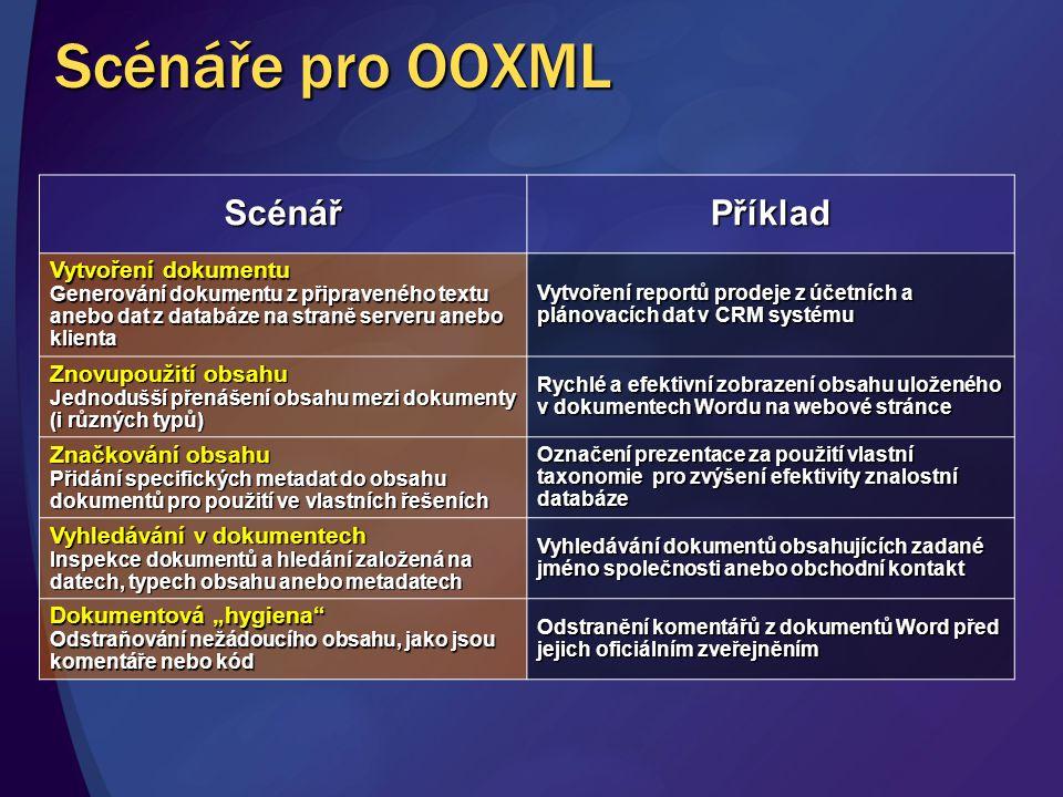 Scénáře pro OOXML ScénářPříklad Vytvoření dokumentu Generování dokumentu z připraveného textu anebo dat z databáze na straně serveru anebo klienta Vyt