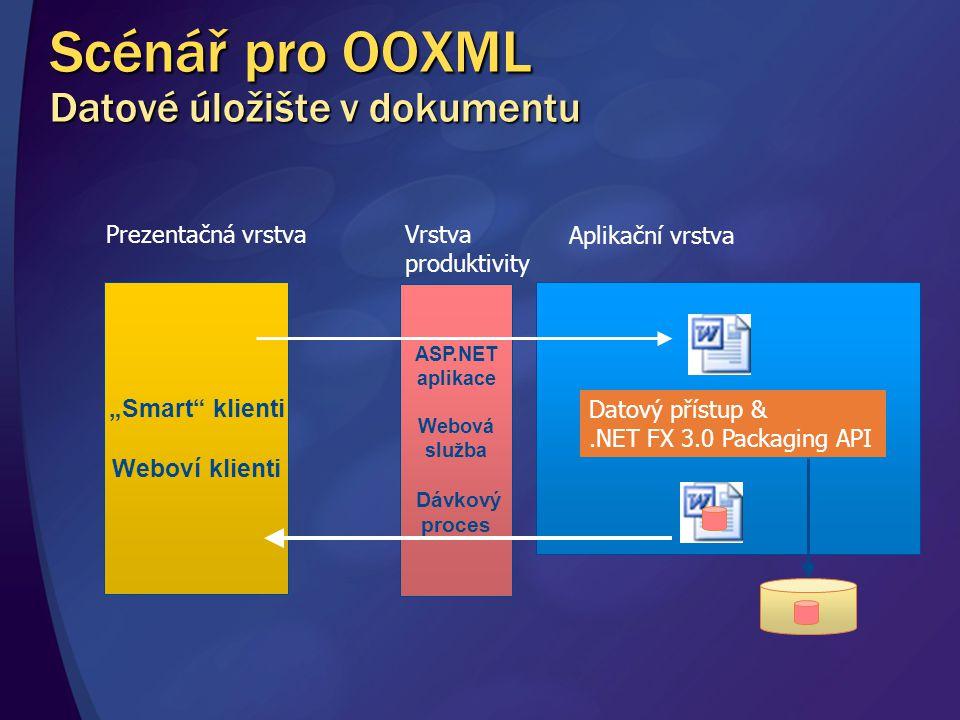 """ASP.NET aplikace Webová služba Dávkový proces """"Smart"""" klienti Weboví klienti Aplikační vrstva Vrstva produktivity Prezentačná vrstva Datový přístup &."""