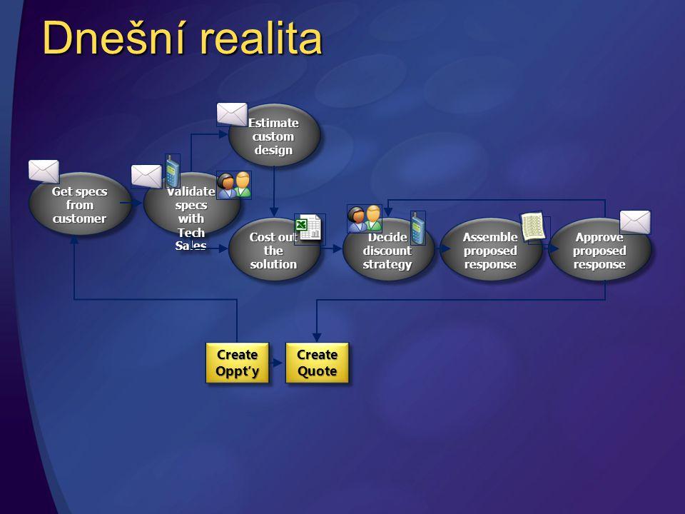 Workflow Foundation Základní koncepce: Host Process Workflow Foundation Runtime Engine Workflow Activity Runtime Services Base Activity Library Custom Activity Library Visual Designer Visual Designer: Vytváření workflow grafickým modelováním a/nebo v kódu Workflow je soubor aktivit Workflow běží uvnitř nějakého hostitele (aplikace nebo služby) Vývojáři mohou vytvářet vlastní knihovny aktivit Komponenty: Base Activity Library: Základní aktivity, základ pro tvorbu vlastních Runtime Engine: Provádění workflow Runtime Services: Hostování, infrastruktura, komunikace