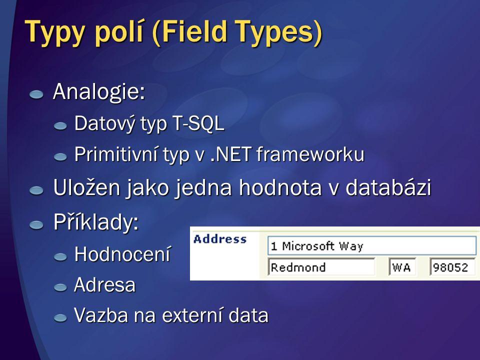 Typy polí (Field Types) Analogie: Datový typ T-SQL Primitivní typ v.NET frameworku Uložen jako jedna hodnota v databázi Příklady:Hodnocení Adresa Vazb