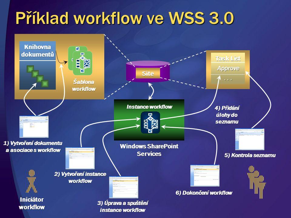 Windows SharePoint Services Site Šablona workflow Knihovna dokumentů Iniciátor workflow Task List Approve... 4) Přidání úlohy do seznamu 1) Vytvoření