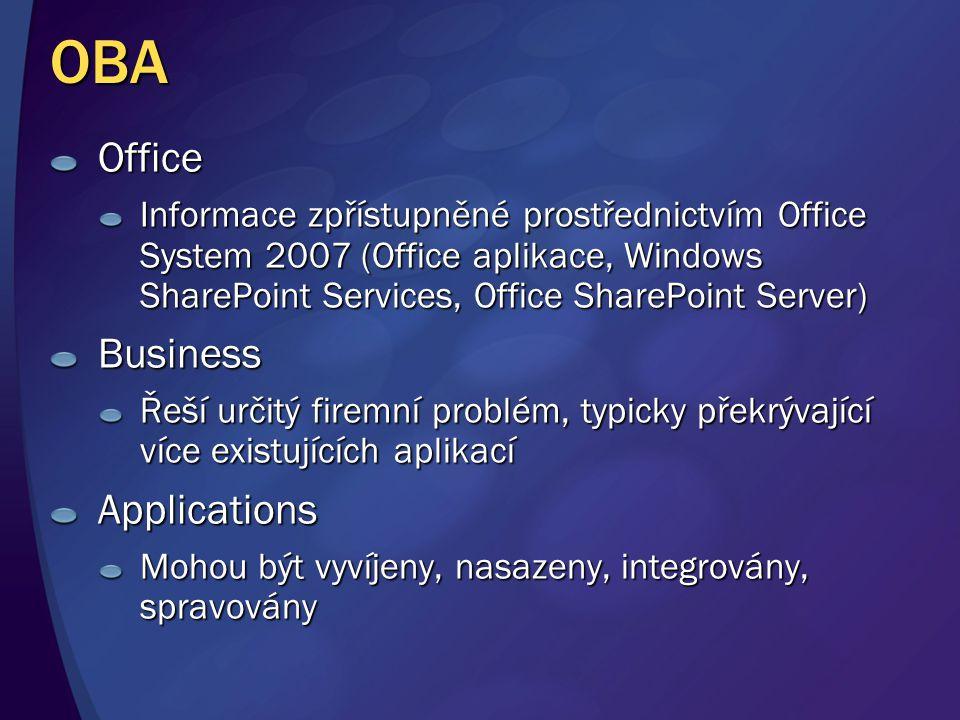 Proč Business Data Catalog.