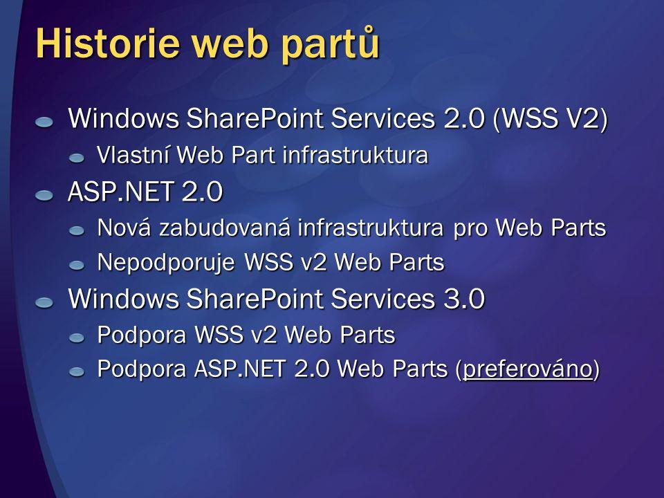 Historie web partů Windows SharePoint Services 2.0 (WSS V2) Vlastní Web Part infrastruktura ASP.NET 2.0 Nová zabudovaná infrastruktura pro Web Parts N