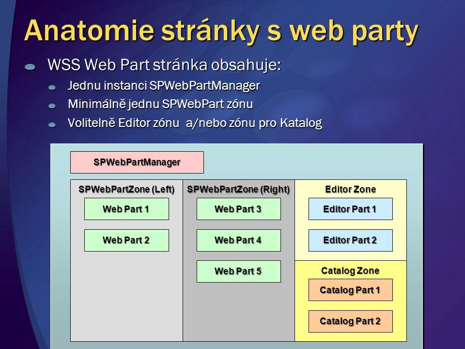 Anatomie stránky s web party WSS Web Part stránka obsahuje: Jednu instanci SPWebPartManager Minimálně jednu SPWebPart zónu Volitelně Editor zónu a/neb