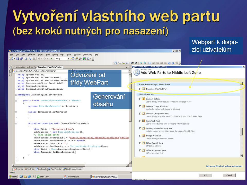 Odvození od třídy WebPart Generování obsahu Webpart k dispo- zici uživatelům Vytvoření vlastního web partu (bez kroků nutných pro nasazení)