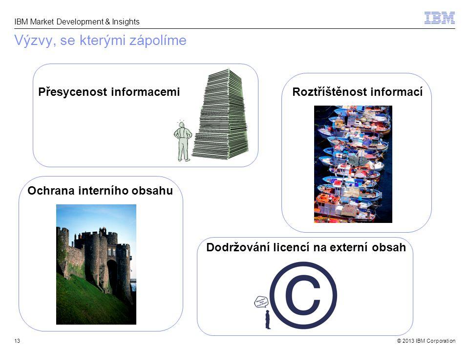 © 2013 IBM Corporation IBM Market Development & Insights Přesycenost informacemi Roztříštěnost informací Ochrana interního obsahu Dodržování licencí n