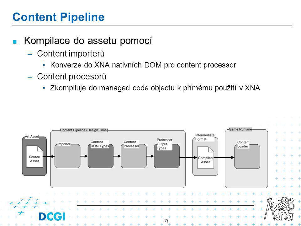 (7) Content Pipeline Kompilace do assetu pomocí – –Content importerů Konverze do XNA nativních DOM pro content processor – –Content procesorů Zkompilu