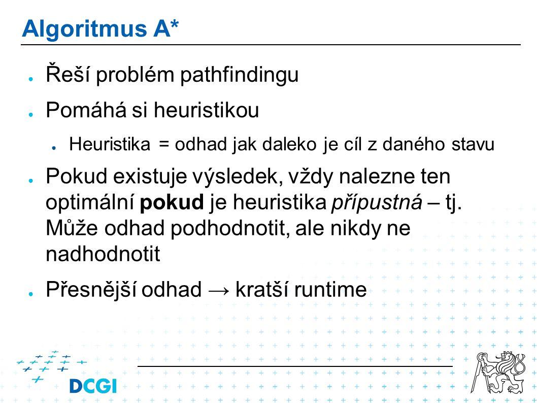 Algoritmus A* ● Řeší problém pathfindingu ● Pomáhá si heuristikou ● Heuristika = odhad jak daleko je cíl z daného stavu ● Pokud existuje výsledek, vždy nalezne ten optimální pokud je heuristika přípustná – tj.