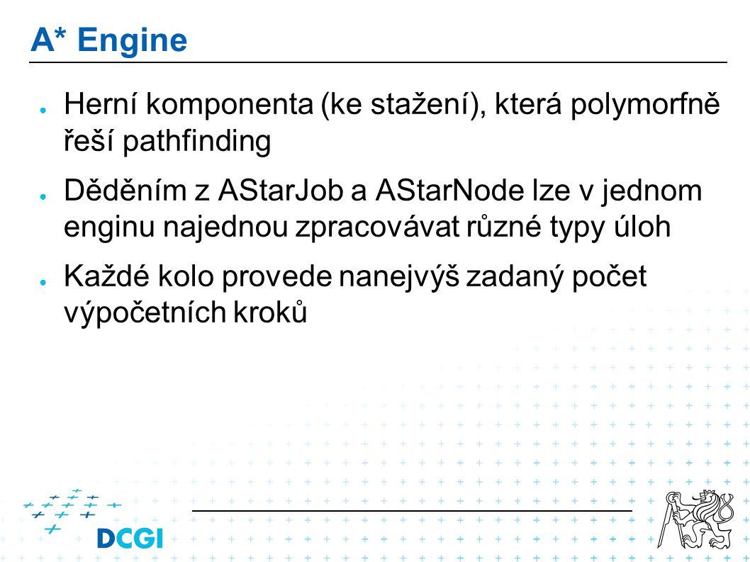 A* Engine ● Herní komponenta (ke stažení), která polymorfně řeší pathfinding ● Děděním z AStarJob a AStarNode lze v jednom enginu najednou zpracovávat různé typy úloh ● Každé kolo provede nanejvýš zadaný počet výpočetních kroků