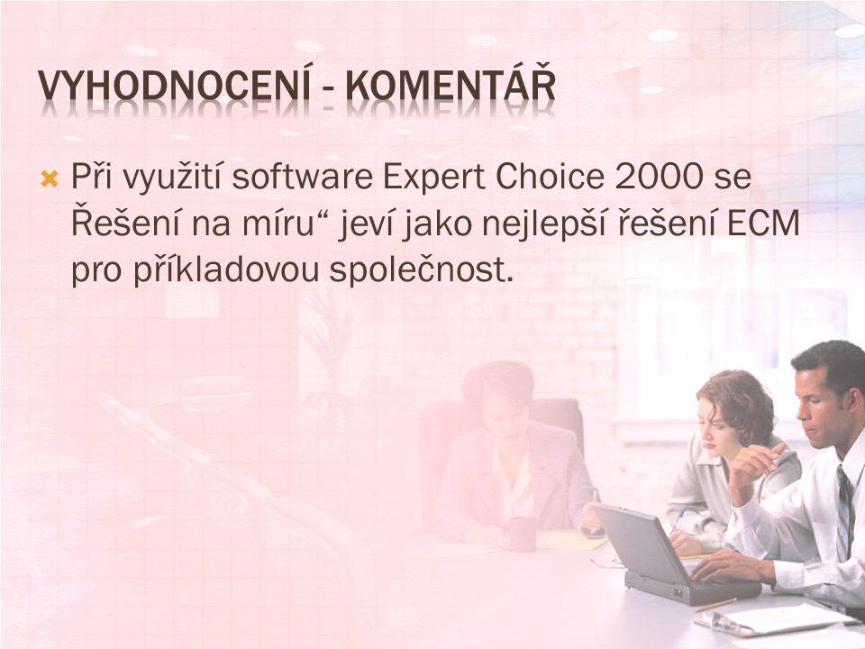  Při využití software Expert Choice 2000 se Řešení na míru jeví jako nejlepší řešení ECM pro příkladovou společnost.
