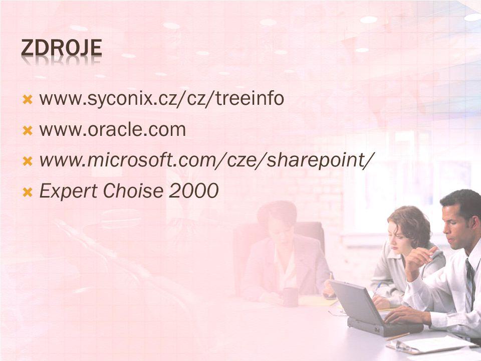  www.syconix.cz/cz/treeinfo  www.oracle.com  www.microsoft.com/cze/sharepoint/  Expert Choise 2000