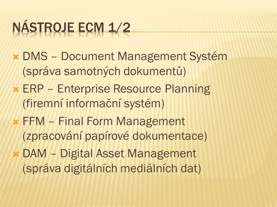  DMS – Document Management Systém (správa samotných dokumentů)  ERP – Enterprise Resource Planning (firemní informační systém)  FFM – Final Form Management (zpracování papírové dokumentace)  DAM – Digital Asset Management (správa digitálních mediálních dat)