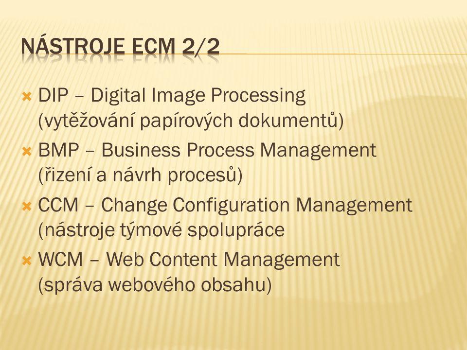  DIP – Digital Image Processing (vytěžování papírových dokumentů)  BMP – Business Process Management (řizení a návrh procesů)  CCM – Change Configuration Management (nástroje týmové spolupráce  WCM – Web Content Management (správa webového obsahu)