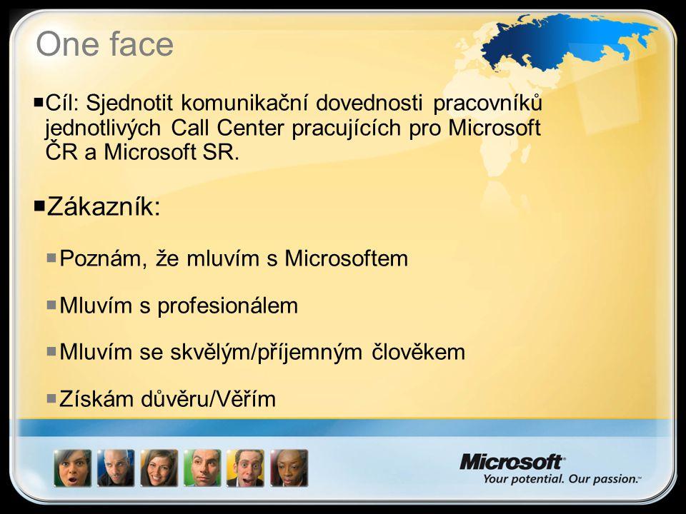 One face  Cíl: Sjednotit komunikační dovednosti pracovníků jednotlivých Call Center pracujících pro Microsoft ČR a Microsoft SR.