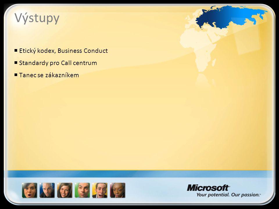 Výstupy  Etický kodex, Business Conduct  Standardy pro Call centrum  Tanec se zákazníkem
