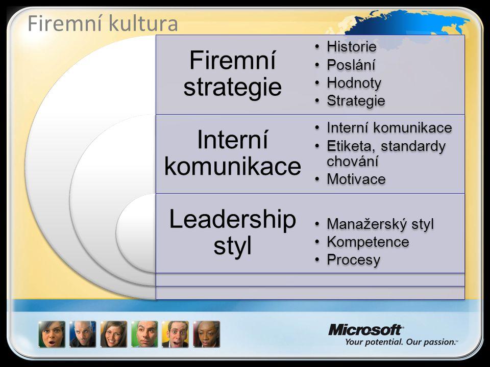 Firemní kultura Firemní strategie Interní komunikace Leadership styl Historie Poslání Hodnoty Strategie Interní komunikace Etiketa, standardy chování Motivace Manažerský styl Kompetence Procesy