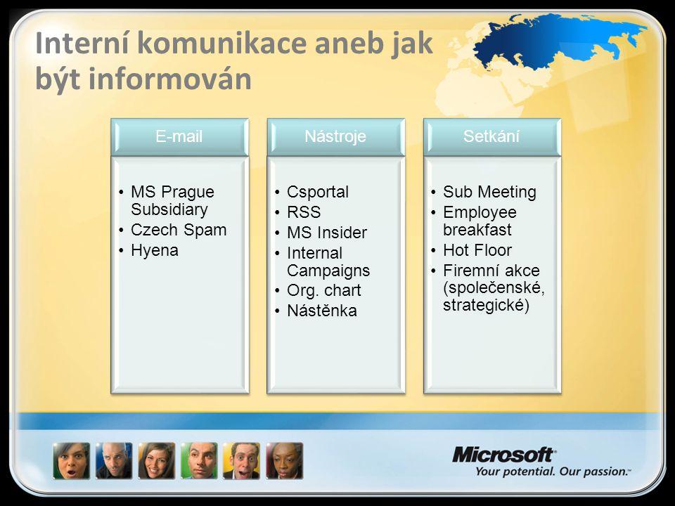 Interní komunikace aneb jak být informován E-mail MS Prague Subsidiary Czech Spam Hyena Nástroje Csportal RSS MS Insider Internal Campaigns Org.
