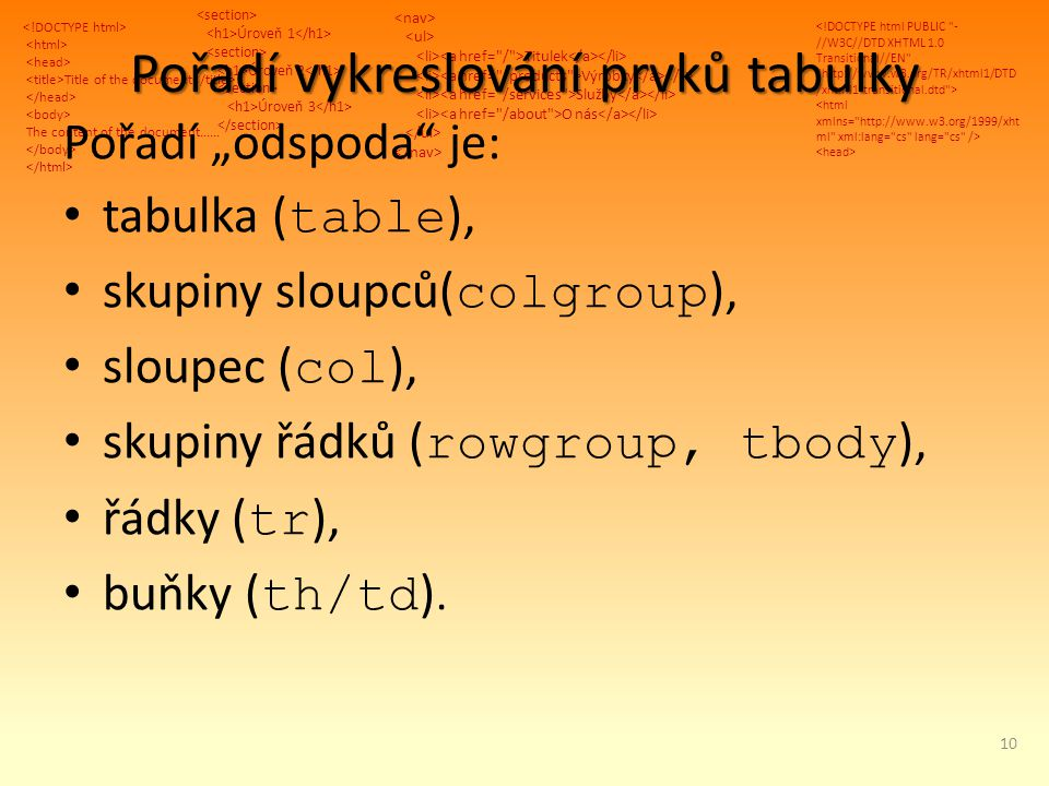 Title of the document The content of the document...... Úroveň 1 Úroveň 2 Úroveň 3 Titulek Výrobky Služby O nás Pořadí vykreslování prvků tabulky Pořa