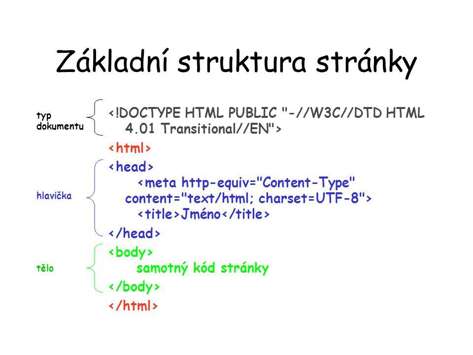 Základní struktura stránky Jméno samotný kód stránky hlavička tělo typ dokumentu