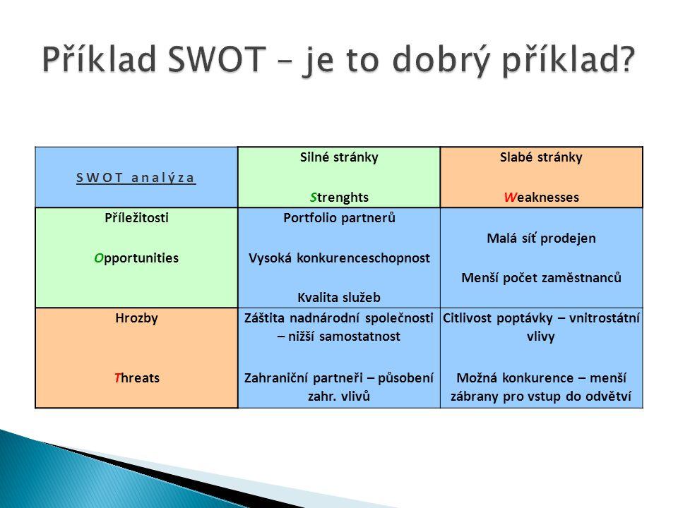 Silné stránkySlabé stránky SWOT analýza StrenghtsWeaknesses PříležitostiPortfolio partnerů Malá síť prodejen OpportunitiesVysoká konkurenceschopnost M