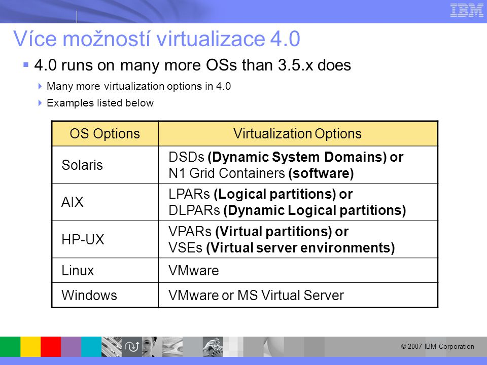 © 2007 IBM Corporation Více možností virtualizace 4.0 OS OptionsVirtualization Options Solaris DSDs (Dynamic System Domains) or N1 Grid Containers (software) AIX LPARs (Logical partitions) or DLPARs (Dynamic Logical partitions) HP-UX VPARs (Virtual partitions) or VSEs (Virtual server environments) LinuxVMware WindowsVMware or MS Virtual Server  4.0 runs on many more OSs than 3.5.x does  Many more virtualization options in 4.0  Examples listed below