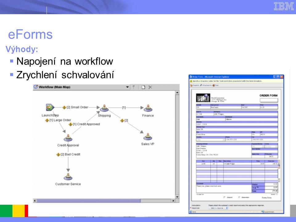 © 2007 IBM Corporation eForms Výhody:  Napojení na workflow  Zrychlení schvalování