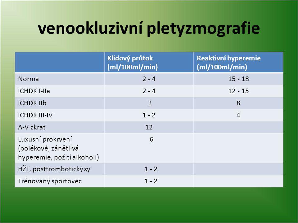 venookluzivní pletyzmografie Klidový průtok (ml/100ml/min) Reaktivní hyperemie (ml/100ml/min) Norma2 - 415 - 18 ICHDK I-IIa2 - 412 - 15 ICHDK IIb 28 I
