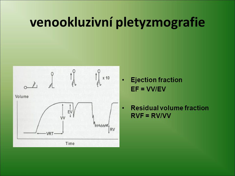 Ejection fraction EF = VV/EV Residual volume fraction RVF = RV/VV
