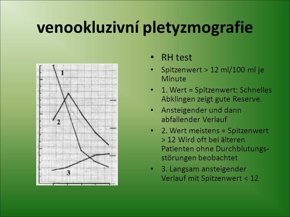 RH test Spitzenwert > 12 ml/100 ml je Minute 1. Wert = Spitzenwert: Schnelles Abklingen zeigt gute Reserve. Ansteigender und dann abfallender Verlauf