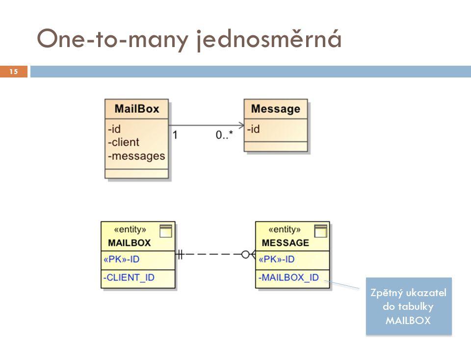 One-to-many jednosměrná Zpětný ukazatel do tabulky MAILBOX 15
