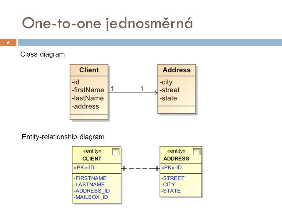 One-to-one jednosměrná Entity-relationship diagram Class diagram 6