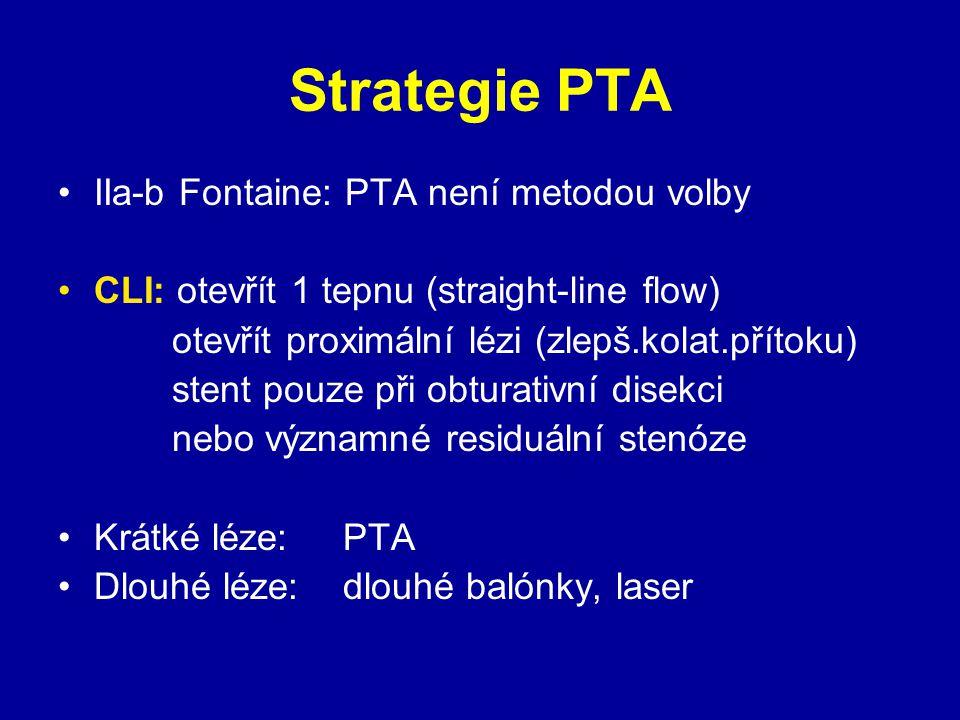 Strategie PTA IIa-b Fontaine: PTA není metodou volby CLI: otevřít 1 tepnu (straight-line flow) otevřít proximální lézi (zlepš.kolat.přítoku) stent pouze při obturativní disekci nebo významné residuální stenóze Krátké léze: PTA Dlouhé léze: dlouhé balónky, laser