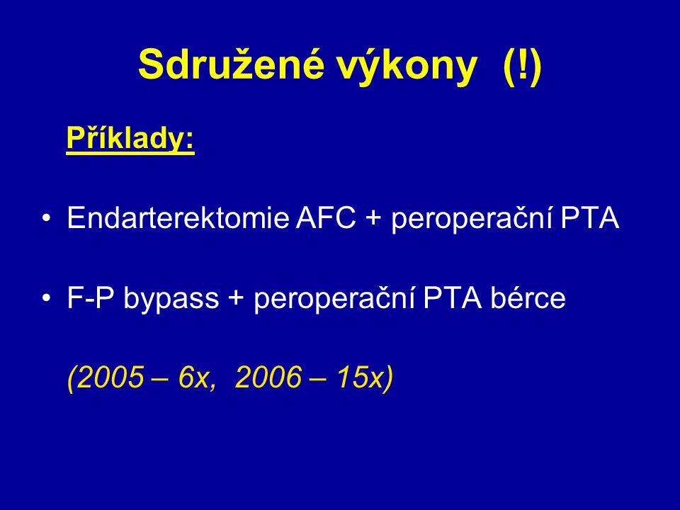 Sdružené výkony (!) Příklady: Endarterektomie AFC + peroperační PTA F-P bypass + peroperační PTA bérce (2005 – 6x, 2006 – 15x)