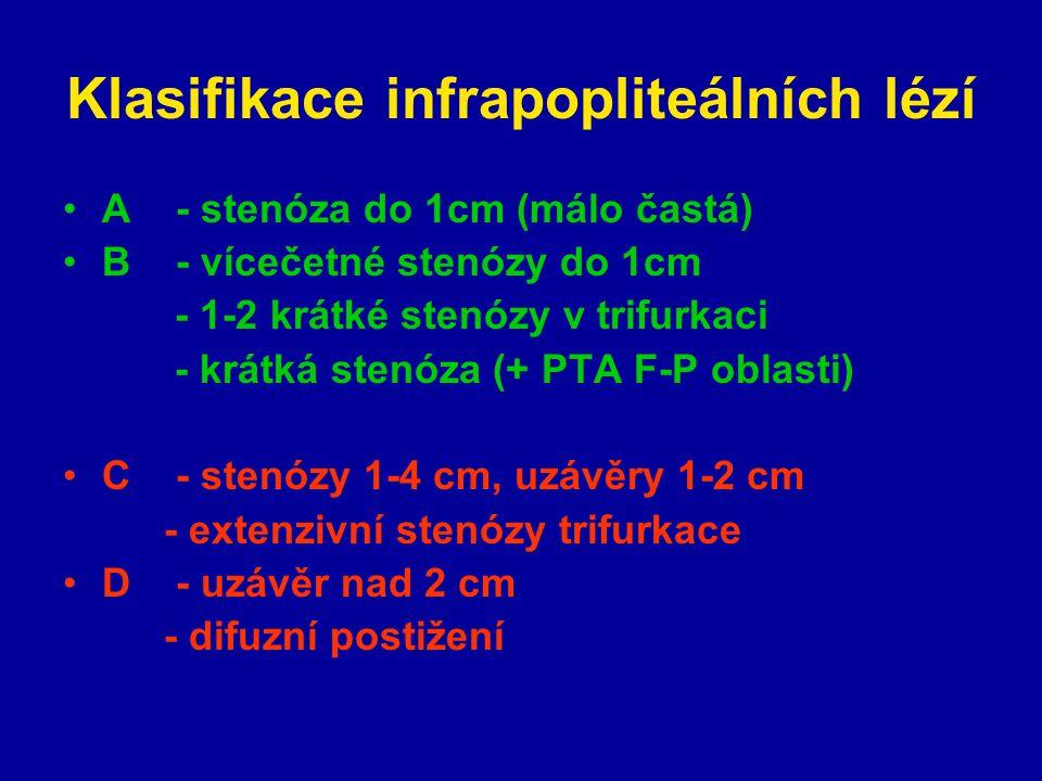 Klasifikace infrapopliteálních lézí A - stenóza do 1cm (málo častá) B - vícečetné stenózy do 1cm - 1-2 krátké stenózy v trifurkaci - krátká stenóza (+ PTA F-P oblasti) C - stenózy 1-4 cm, uzávěry 1-2 cm - extenzivní stenózy trifurkace D - uzávěr nad 2 cm - difuzní postižení