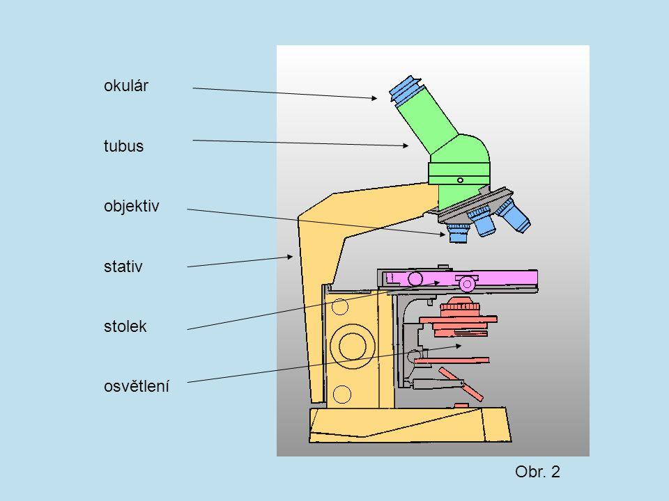 Zobrazení mikroskopem objektiv okulár předmět zobrazení objektivem zobrazení okulárem F ob F ok Obr.