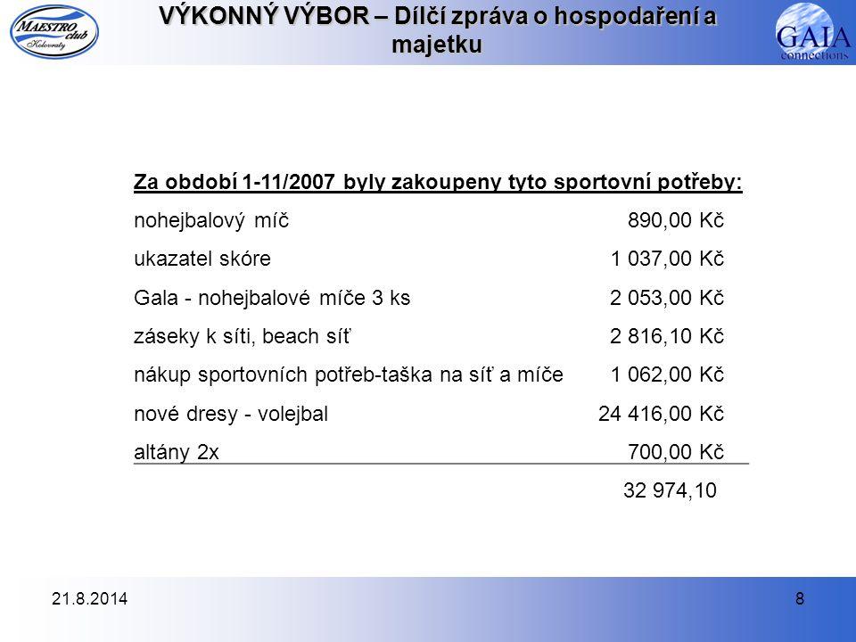 21.8.20148 VÝKONNÝ VÝBOR – Dílčí zpráva o hospodaření a majetku Za období 1-11/2007 byly zakoupeny tyto sportovní potřeby: nohejbalový míč 890,00 Kč u