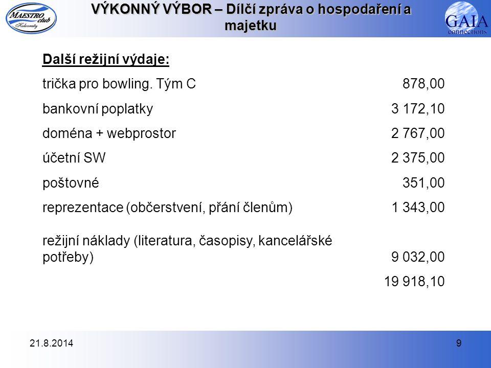 21.8.20149 VÝKONNÝ VÝBOR – Dílčí zpráva o hospodaření a majetku Další režijní výdaje: trička pro bowling.