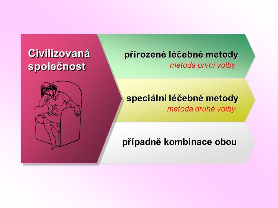 Převzato z knihy Rehabilitační metoda L.Mojžíšové očima fyziologa, R.
