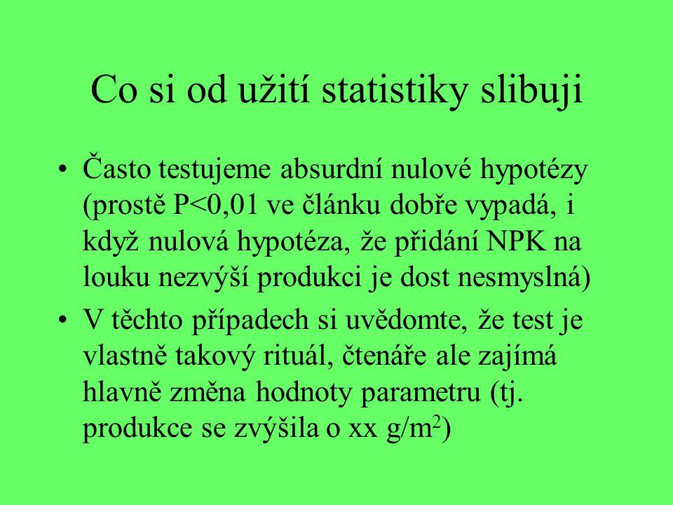 Co si od užití statistiky slibuji Často testujeme absurdní nulové hypotézy (prostě P<0,01 ve článku dobře vypadá, i když nulová hypotéza, že přidání NPK na louku nezvýší produkci je dost nesmyslná) V těchto případech si uvědomte, že test je vlastně takový rituál, čtenáře ale zajímá hlavně změna hodnoty parametru (tj.