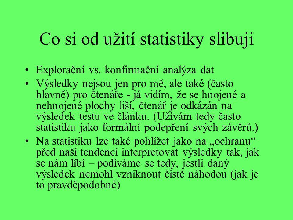 Co si od užití statistiky slibuji Explorační vs.