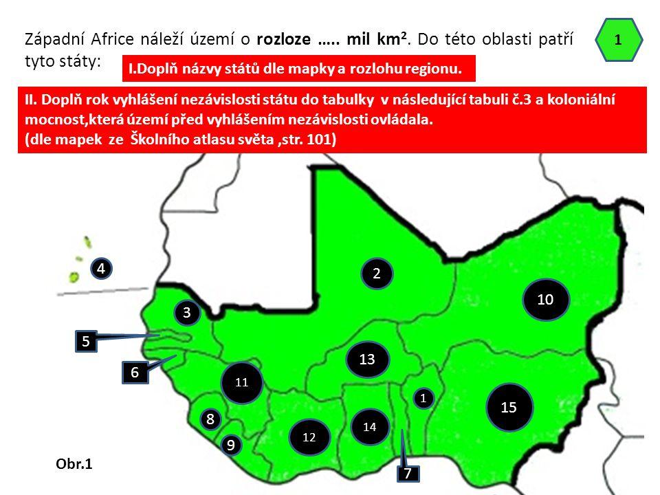 Západní Africe náleží území o rozloze ….. mil km 2. Do této oblasti patří tyto státy: I.Doplň názvy států dle mapky a rozlohu regionu. II. Doplň rok v