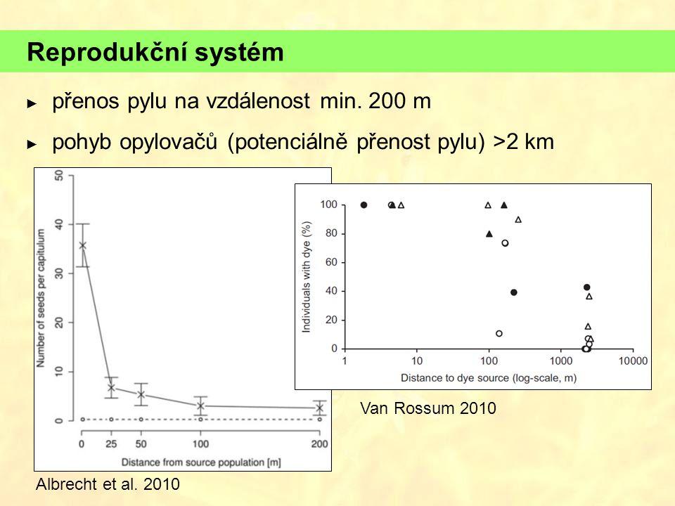Reprodukční systém ► přenos pylu na vzdálenost min. 200 m ► pohyb opylovačů (potenciálně přenost pylu) >2 km Albrecht et al. 2010 Van Rossum 2010