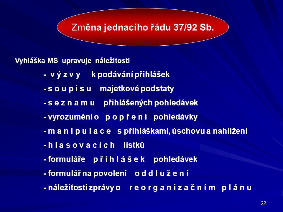 22 Změna jednacího řádu 37/92 Sb. Vyhláška MS upravuje náležitosti - v ý z v y k podávání přihlášek - s o u p i s u majetkové podstaty - s e z n a m u