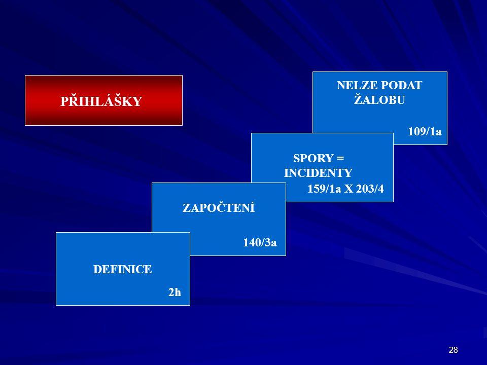 28 PŘIHLÁŠKY NELZE PODAT ŽALOBU 109/1a SPORY = INCIDENTY 159/1a X 203/4 ZAPOČTENÍ 140/3a DEFINICE 2h