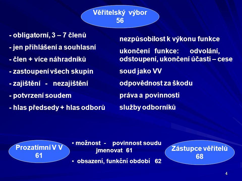 15 ODPOVĚDNOST ZA ŠKODU - dlužníkovi, věřitelům, třetím osobám - zproštění : spravedlivé úsilí - škoda způsobená 3.