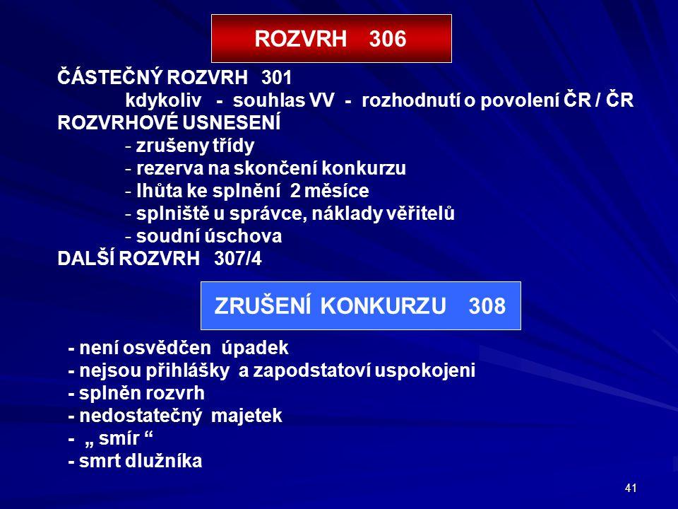 41 ČÁSTEČNÝ ROZVRH 301 kdykoliv - souhlas VV - rozhodnutí o povolení ČR / ČR ROZVRHOVÉ USNESENÍ - zrušeny třídy - rezerva na skončení konkurzu - lhůta