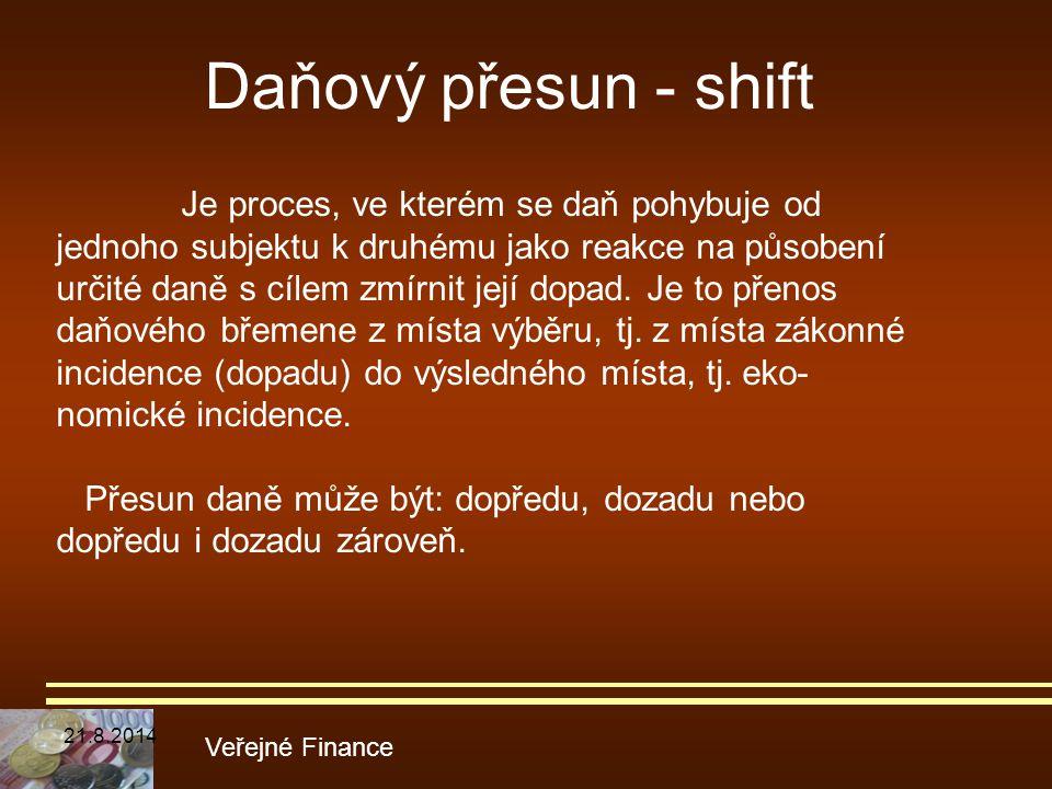 Daňový přesun - shift Veřejné Finance Je proces, ve kterém se daň pohybuje od jednoho subjektu k druhému jako reakce na působení určité daně s cílem z
