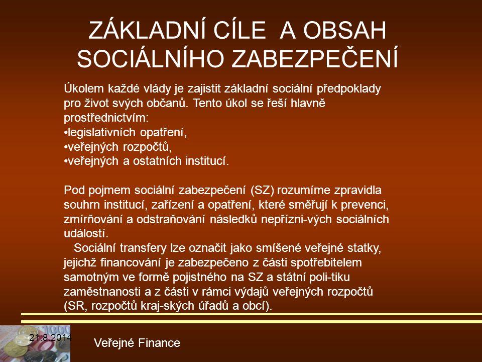 ZÁKLADNÍ CÍLE A OBSAH SOCIÁLNÍHO ZABEZPEČENÍ Veřejné Finance Úkolem každé vlády je zajistit základní sociální předpoklady pro život svých občanů. Tent