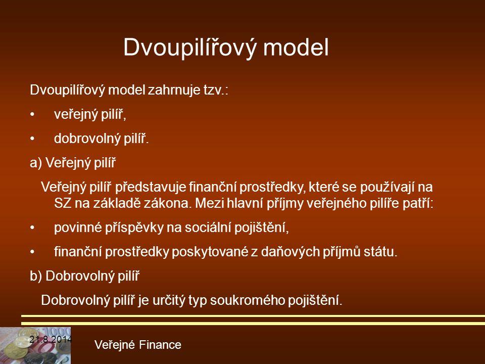 Veřejné Finance Dvoupilířový model zahrnuje tzv.: veřejný pilíř, dobrovolný pilíř. a) Veřejný pilíř Veřejný pilíř představuje finanční prostředky, kte
