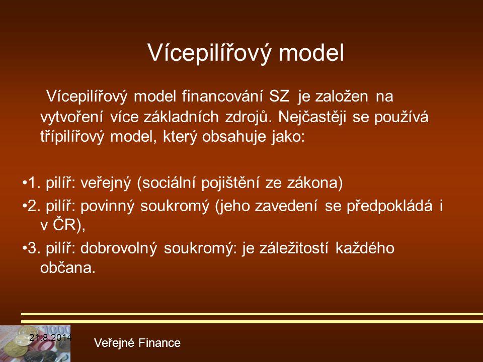 Vícepilířový model financování SZ je založen na vytvoření více základních zdrojů. Nejčastěji se používá třípilířový model, který obsahuje jako: 1. pil